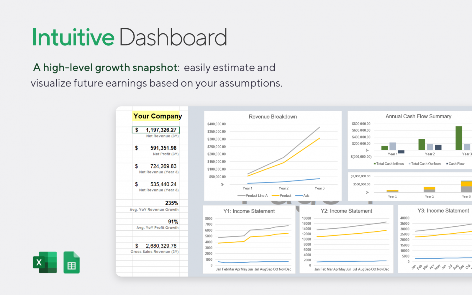 Dashboard Overview: Charts & Summary of Financial Model - Projections Template for Excel | VIP.graphics