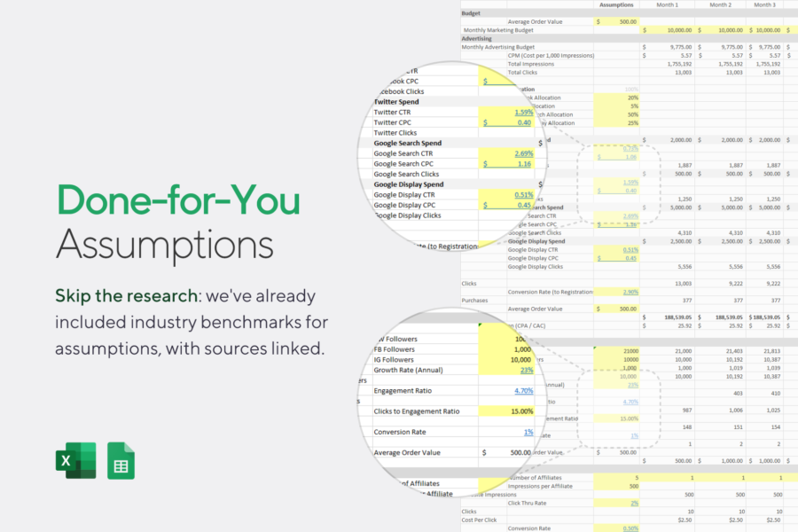 Benchmarks & Assumptions - Software & SaaS Startup Financial Model Template for Excel