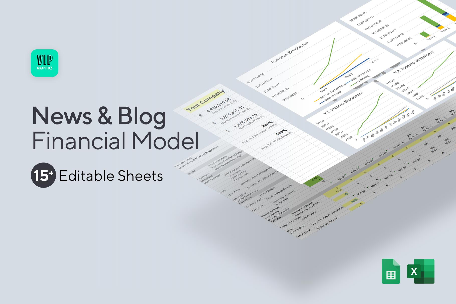 News / Blog Website - Financial Model Template (.XLS)