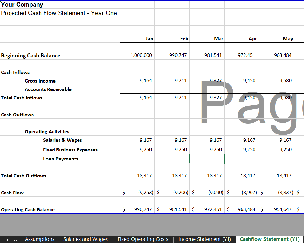 Annual Cash Flow Statement - eCommerce Financial Model Template for Excel & Google Sheets | VIP.graphics