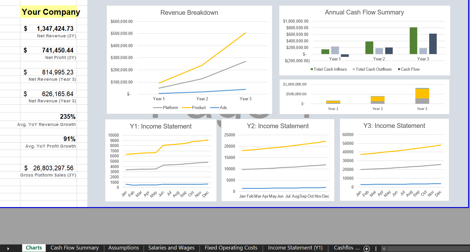 Dashboard: Charts & Metrics - Marketplace Financial Model Template for Excel | VIP.graphics