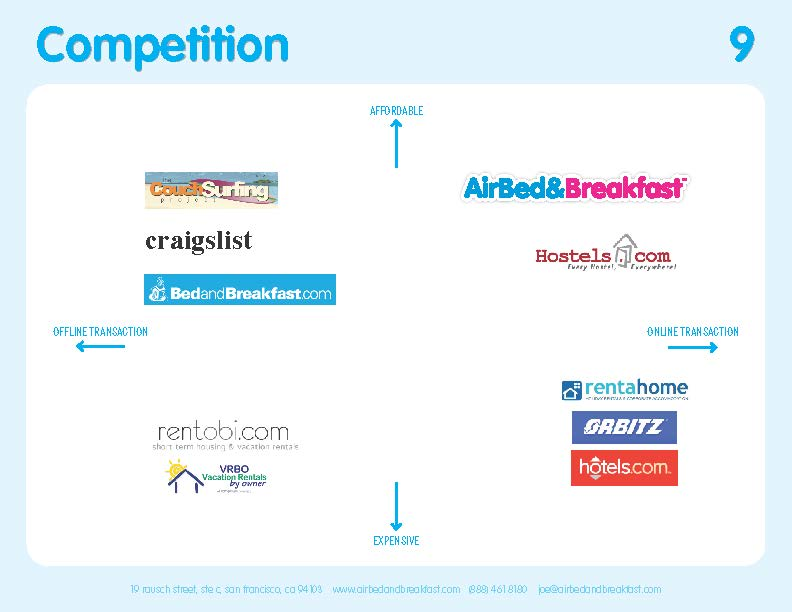 Airbnb Pitch Deck Original: Competition Landscape Slide — Best Pitch Deck Examples | VIP Graphics