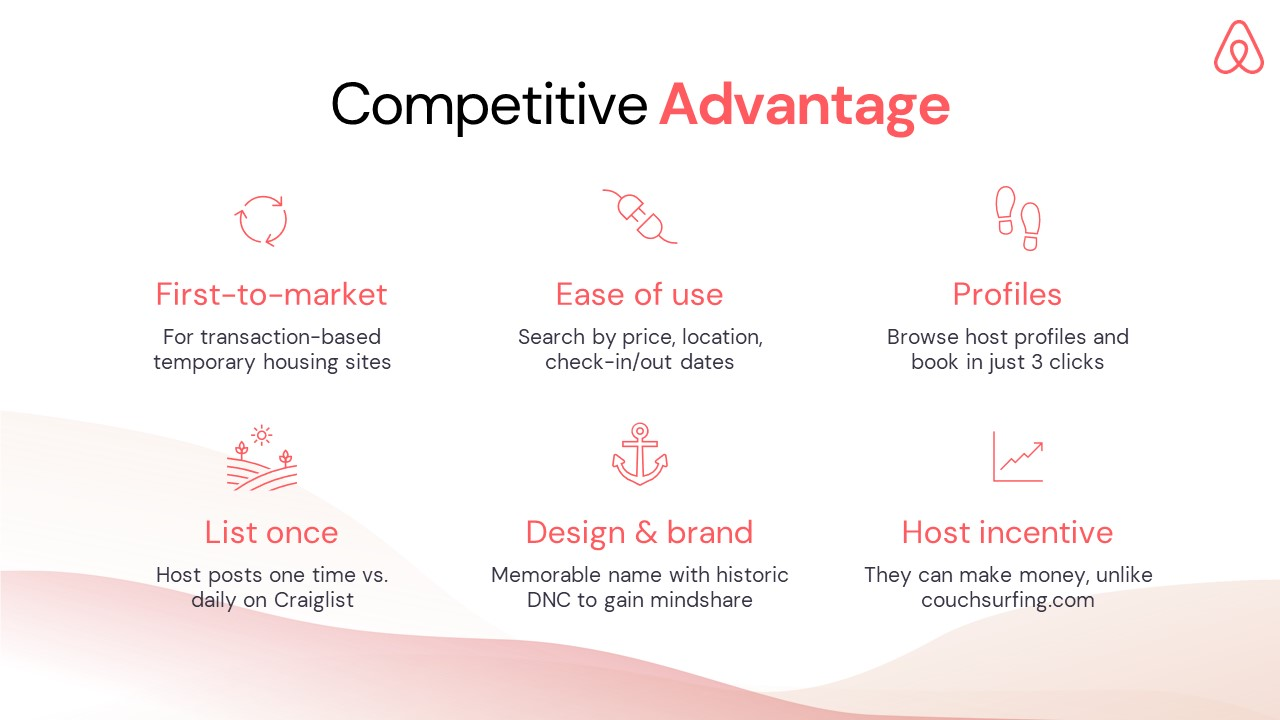Airbnb Pitch Deck Template: Competitive Advantage Slide — Best Pitch Deck Examples | VIP Graphics