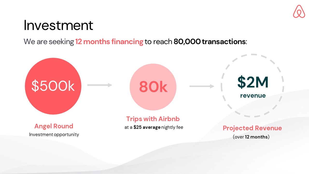 Airbnb Pitch Deck Template: Investment Slide — Best Pitch Deck Examples | VIP Graphics