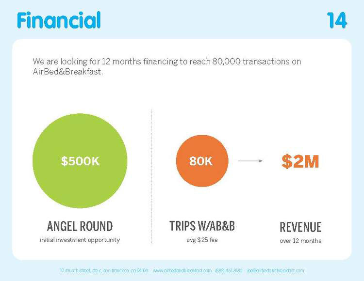 Airbnb Pitch Deck Original: Financial Slide — Best Pitch Deck Examples | VIP Graphics