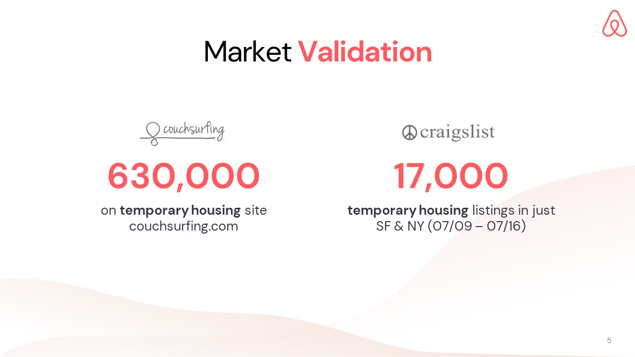 Airbnb Pitch Deck Template: Market Validation Slide — Best Pitch Deck Examples | VIP Graphics