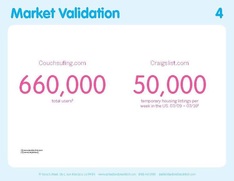 Airbnb Pitch Deck Original: Market Validation Slide — Best Pitch Deck Examples | VIP Graphics