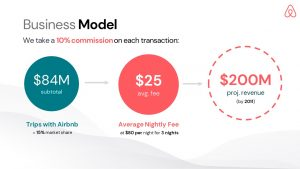 Airbnb Pitch Deck Template: Business Model Slide — Best Pitch Deck Examples | VIP Graphics