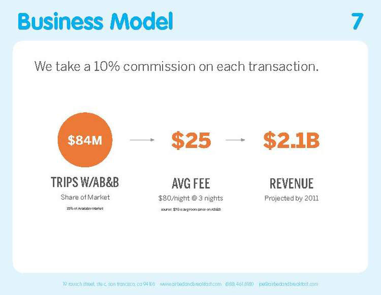 Airbnb Pitch Deck Original: Business Model Slide — Best Pitch Deck Examples | VIP Graphics