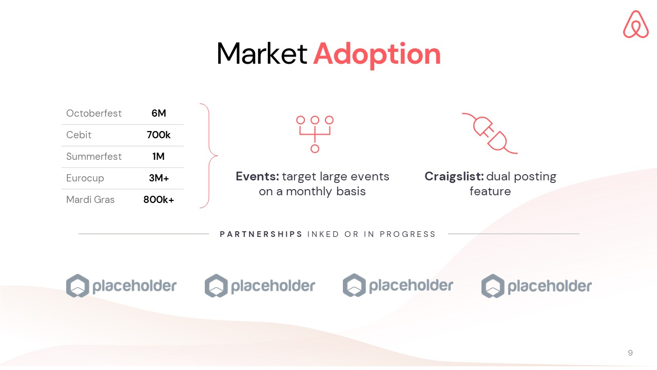 Airbnb Pitch Deck Template: Market Adoption Slide — Best Pitch Deck Examples | VIP Graphics