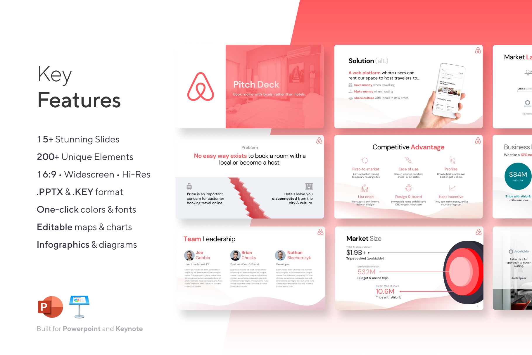 Airbnb Pitch Deck Template:15-Slide Investor Presentation for PowerPoint & Keynote