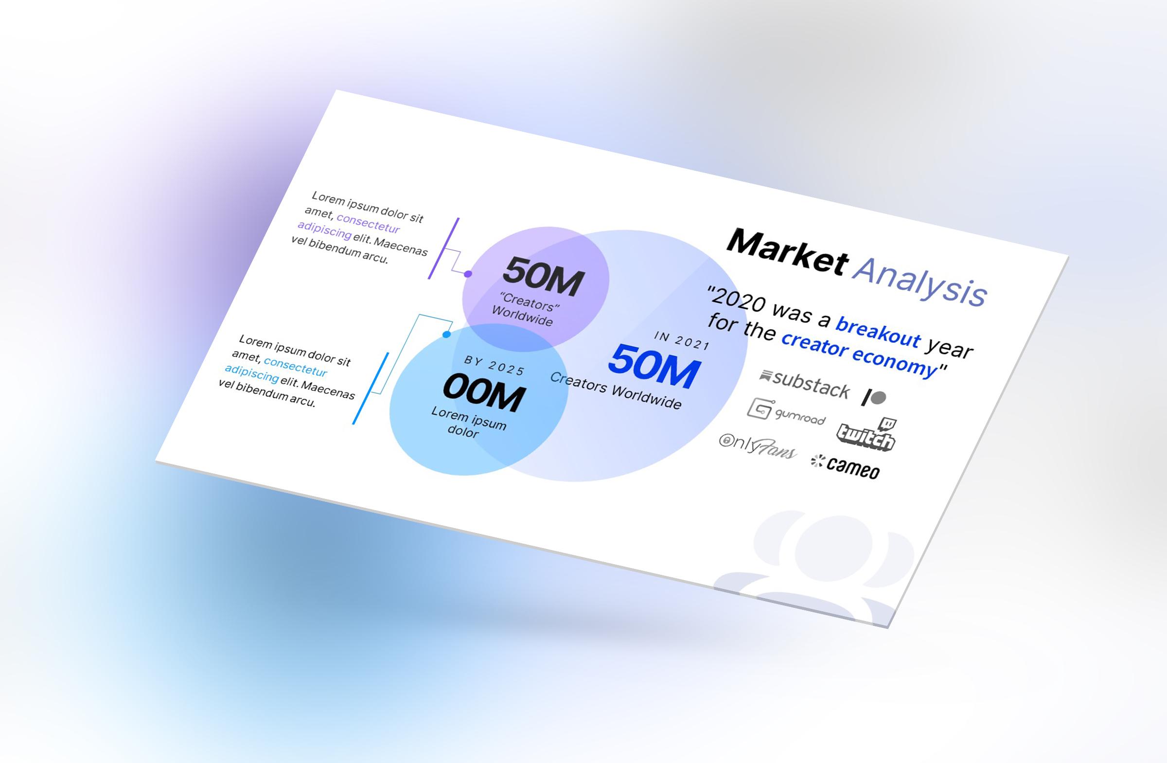 Freebie: Market Slide (.PPTX) – Creator Economy